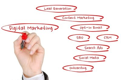 Online Marketing in South Florida